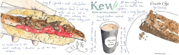 Kew - Hot dog sm